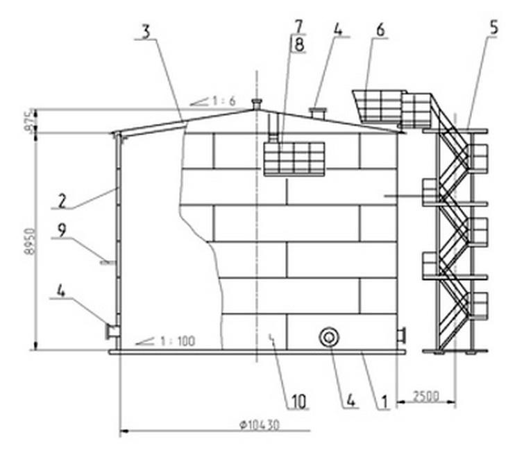 Комплект теплоизоляции для РВС-700